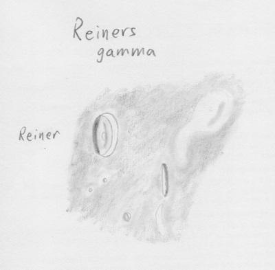 Reiner gamma
